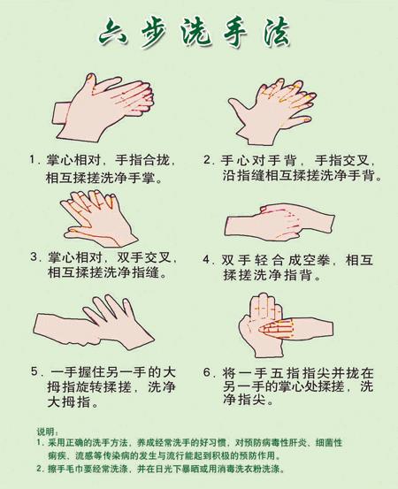 为什么要提倡六步洗手法 洗好手挡住一半疾病