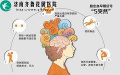 脑溢血发病征兆有哪些如何及早发现
